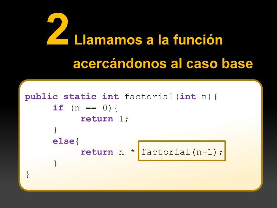 2 Llamamos a la función acercándonos al caso base public static int factorial(int n){ if (n == 0){ return 1; } else{ return n * factorial(n-1); }