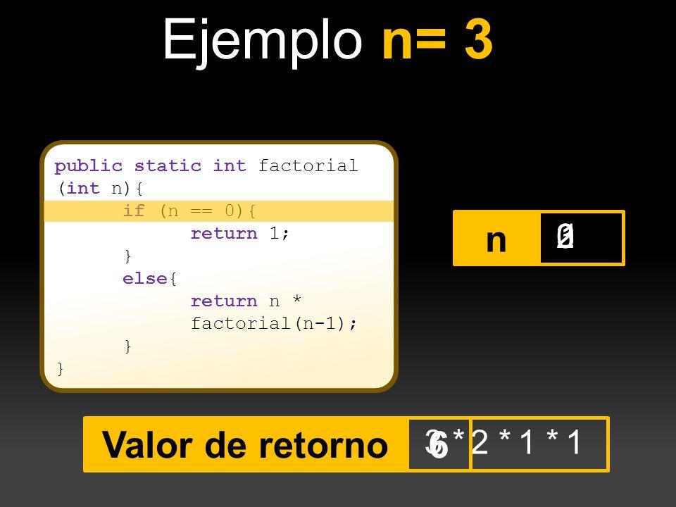 Ejemplo n= 3 public static int factorial (int n){ if (n == 0){ return 1; } else{ return n * factorial(n-1); } n Valor de retorno 3 * 32 2 * 1 1 * 0 1