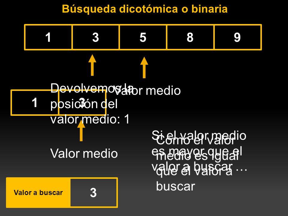 Búsqueda dicotómica o binaria 13589 Valor a buscar 3 Valor medio Si el valor medio es mayor que el valor a buscar … 13 Valor medio Como el valor medio