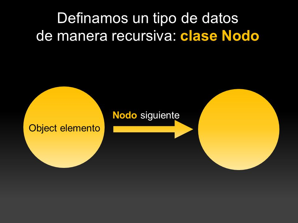 Definamos un tipo de datos de manera recursiva: clase Nodo Object elemento Nodo siguiente