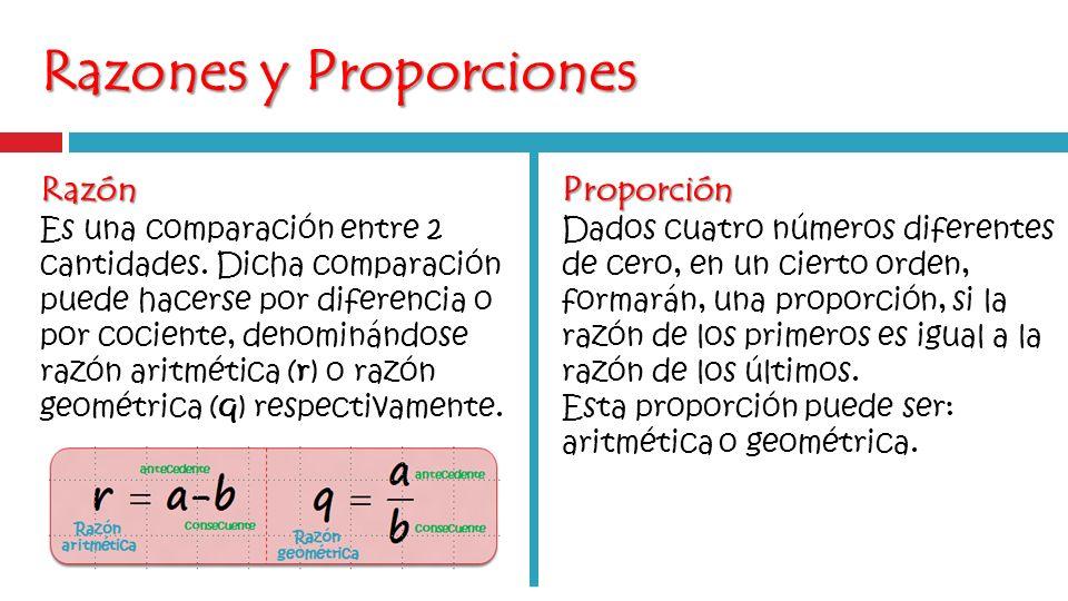 Razones y Proporciones Razón Es una comparación entre 2 cantidades. Dicha comparación puede hacerse por diferencia o por cociente, denominándose razón