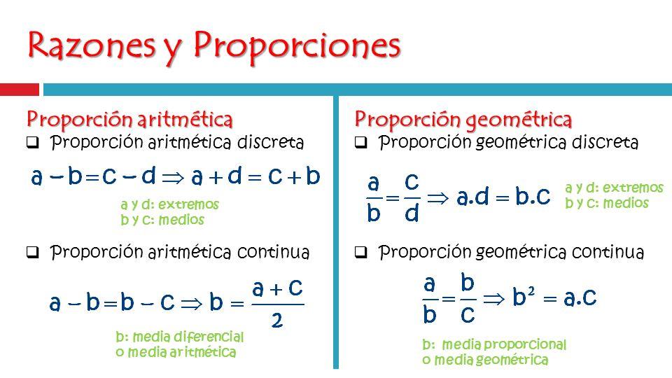 Razones y Proporciones Proporción aritmética Proporción aritmética discreta Proporción aritmética continua Proporción geométrica Proporción geométrica discreta Proporción geométrica continua a y d: extremos b y c: medios b: media proporcional o media geométrica a y d: extremos b y c: medios b: media diferencial o media aritmética