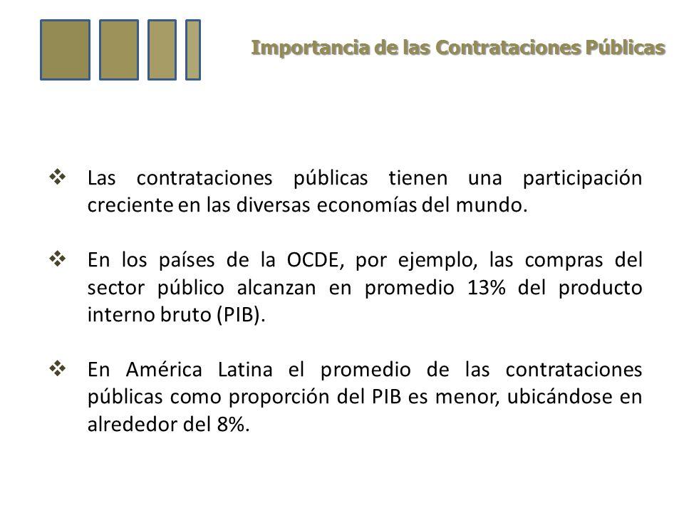 Importancia de las Contrataciones Públicas Las contrataciones públicas tienen una participación creciente en las diversas economías del mundo.