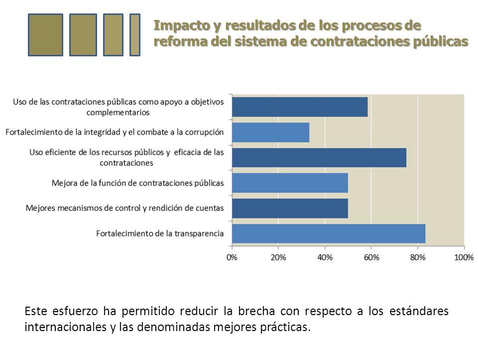 Impacto y resultados de los procesos de reforma del sistema de contrataciones públicas Este esfuerzo ha permitido reducir la brecha con respecto a los estándares internacionales y las denominadas mejores prácticas.