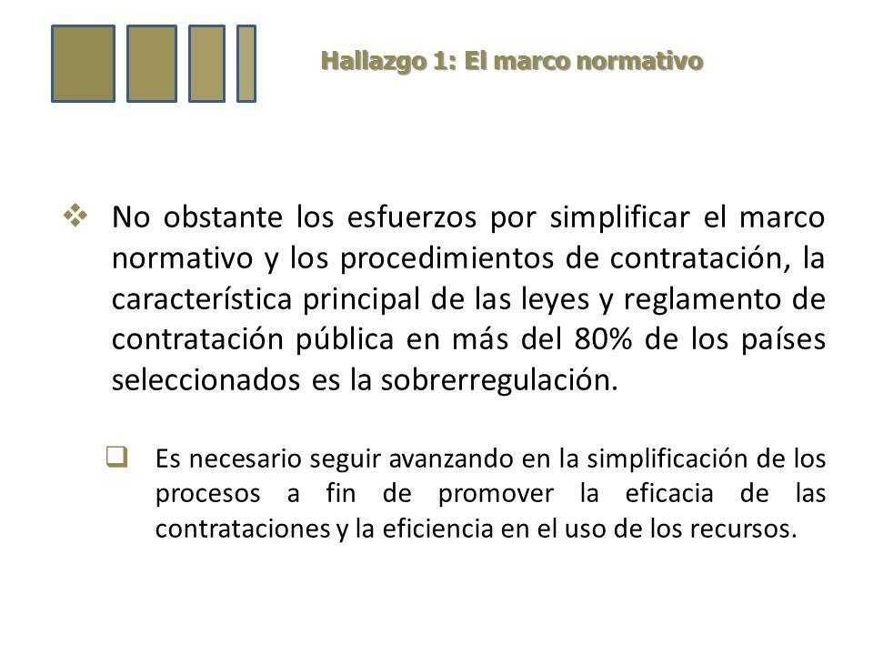 Hallazgo 1: El marco normativo No obstante los esfuerzos por simplificar el marco normativo y los procedimientos de contratación, la característica principal de las leyes y reglamento de contratación pública en más del 80% de los países seleccionados es la sobrerregulación.