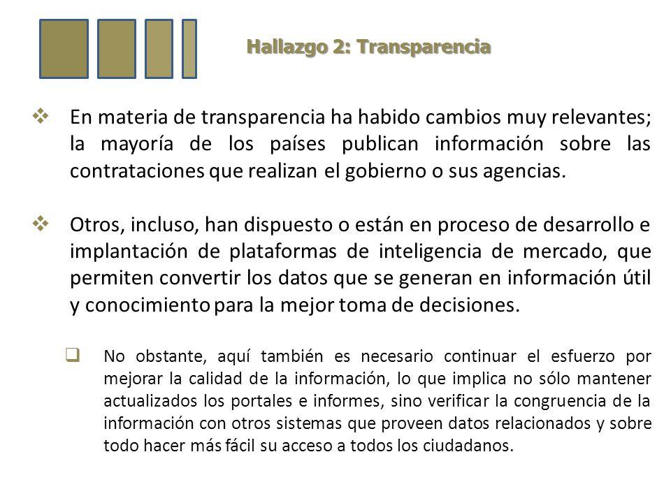 Hallazgo 2: Transparencia En materia de transparencia ha habido cambios muy relevantes; la mayoría de los países publican información sobre las contrataciones que realizan el gobierno o sus agencias.