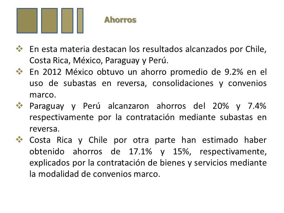 Ahorros En esta materia destacan los resultados alcanzados por Chile, Costa Rica, México, Paraguay y Perú.