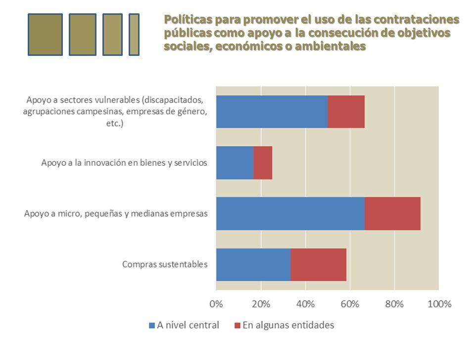 Políticas para promover el uso de las contrataciones públicas como apoyo a la consecución de objetivos sociales, económicos o ambientales