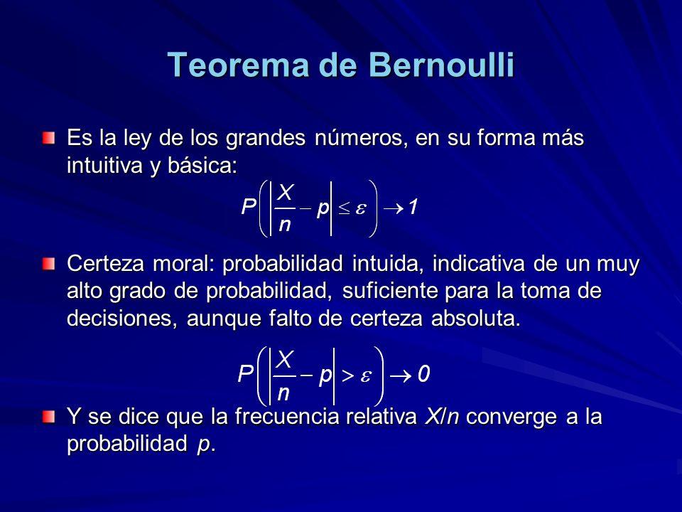 Teorema de Bernoulli Es la ley de los grandes números, en su forma más intuitiva y básica: Certeza moral: probabilidad intuida, indicativa de un muy alto grado de probabilidad, suficiente para la toma de decisiones, aunque falto de certeza absoluta.