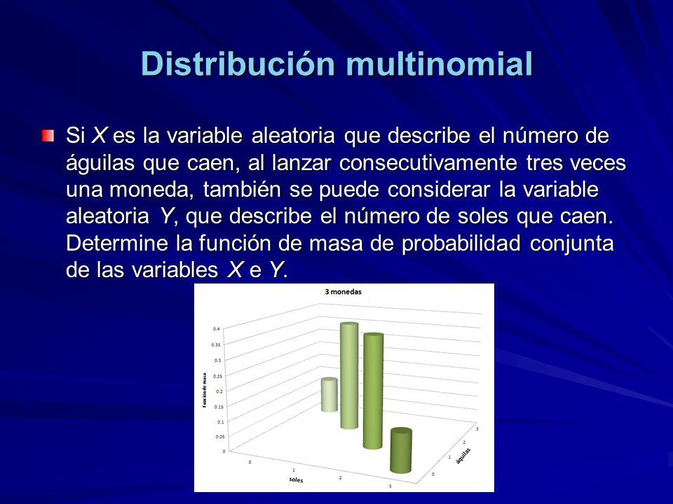 Distribución multinomial Si X es la variable aleatoria que describe el número de águilas que caen, al lanzar consecutivamente tres veces una moneda, también se puede considerar la variable aleatoria Y, que describe el número de soles que caen.