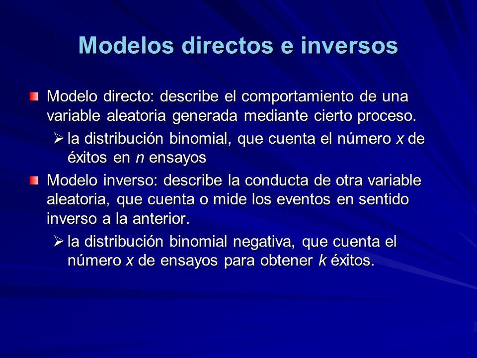 Modelos directos e inversos Modelo directo: describe el comportamiento de una variable aleatoria generada mediante cierto proceso.