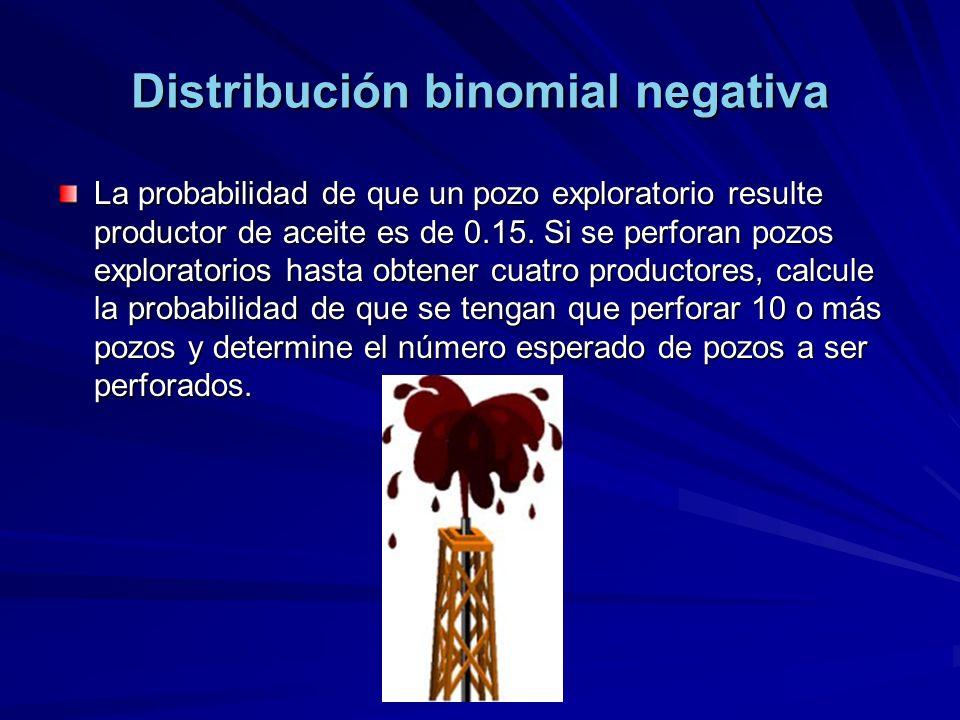 Distribución binomial negativa La probabilidad de que un pozo exploratorio resulte productor de aceite es de 0.15.