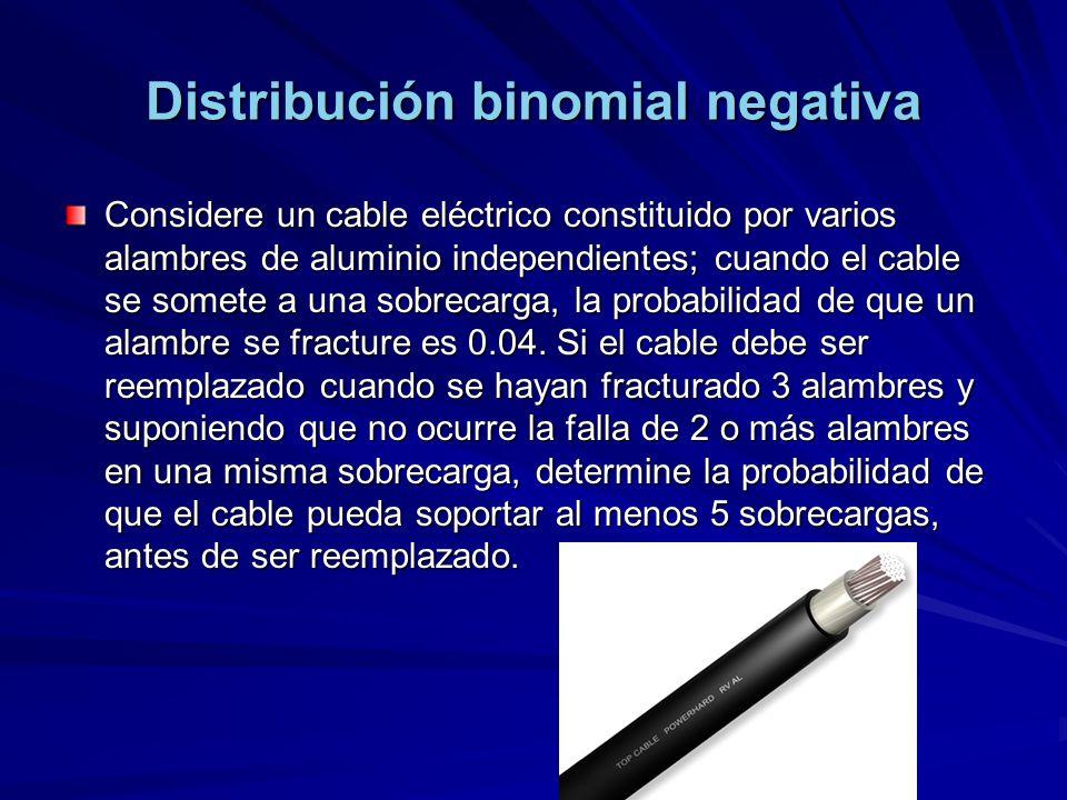 Distribución binomial negativa Considere un cable eléctrico constituido por varios alambres de aluminio independientes; cuando el cable se somete a una sobrecarga, la probabilidad de que un alambre se fracture es 0.04.