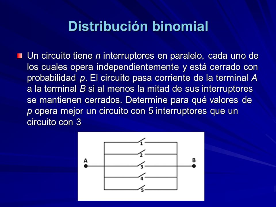 Distribución multinomial