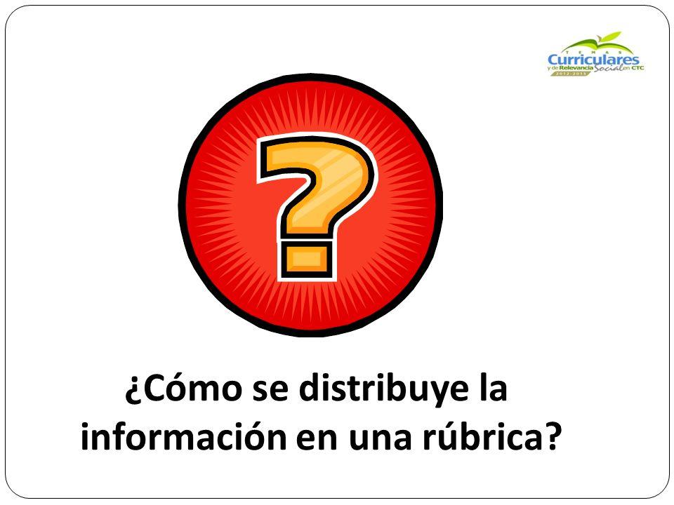 ¿Cómo se distribuye la información en una rúbrica?
