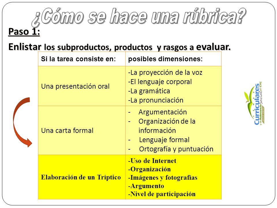 Paso 1: Enlistar los subproductos, productos y rasgos a evaluar.