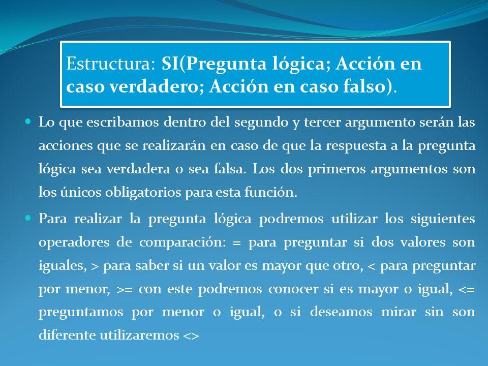 Lo que escribamos dentro del segundo y tercer argumento serán las acciones que se realizarán en caso de que la respuesta a la pregunta lógica sea verdadera o sea falsa.