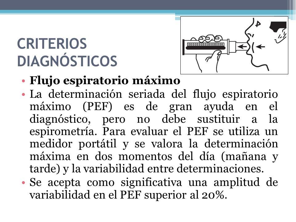 CRITERIOS DIAGNÓSTICOS Flujo espiratorio máximo La determinación seriada del flujo espiratorio máximo (PEF) es de gran ayuda en el diagnóstico, pero n