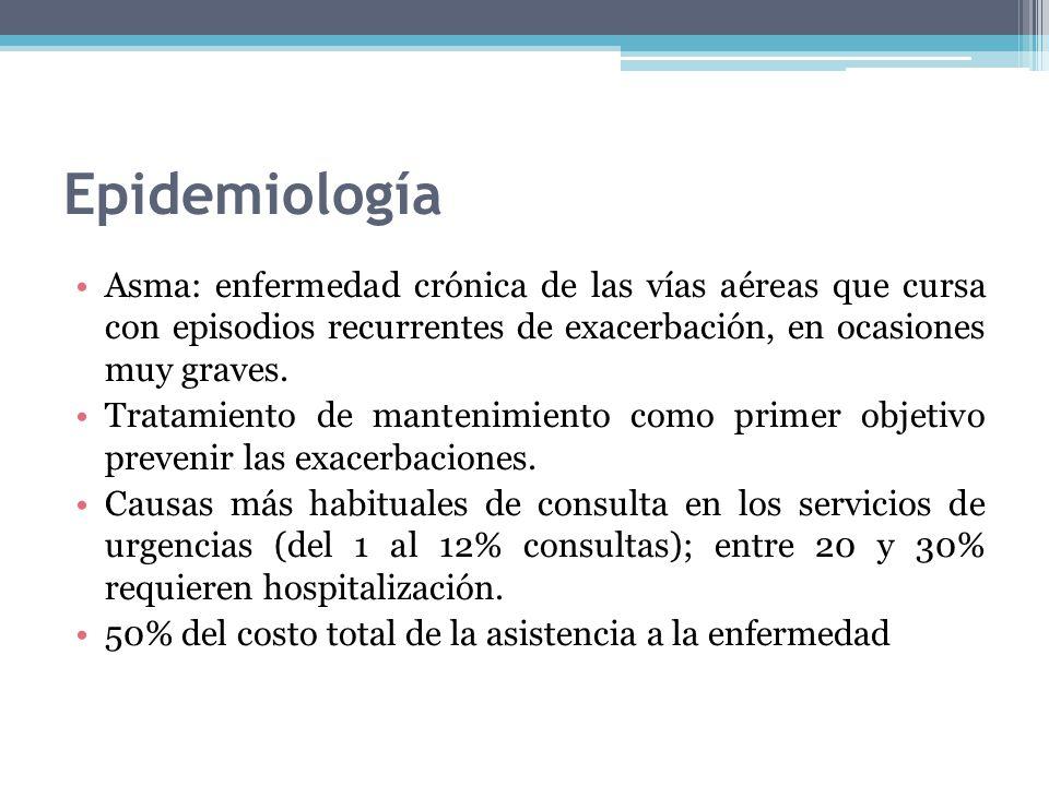 Epidemiología Asma: enfermedad crónica de las vías aéreas que cursa con episodios recurrentes de exacerbación, en ocasiones muy graves. Tratamiento de