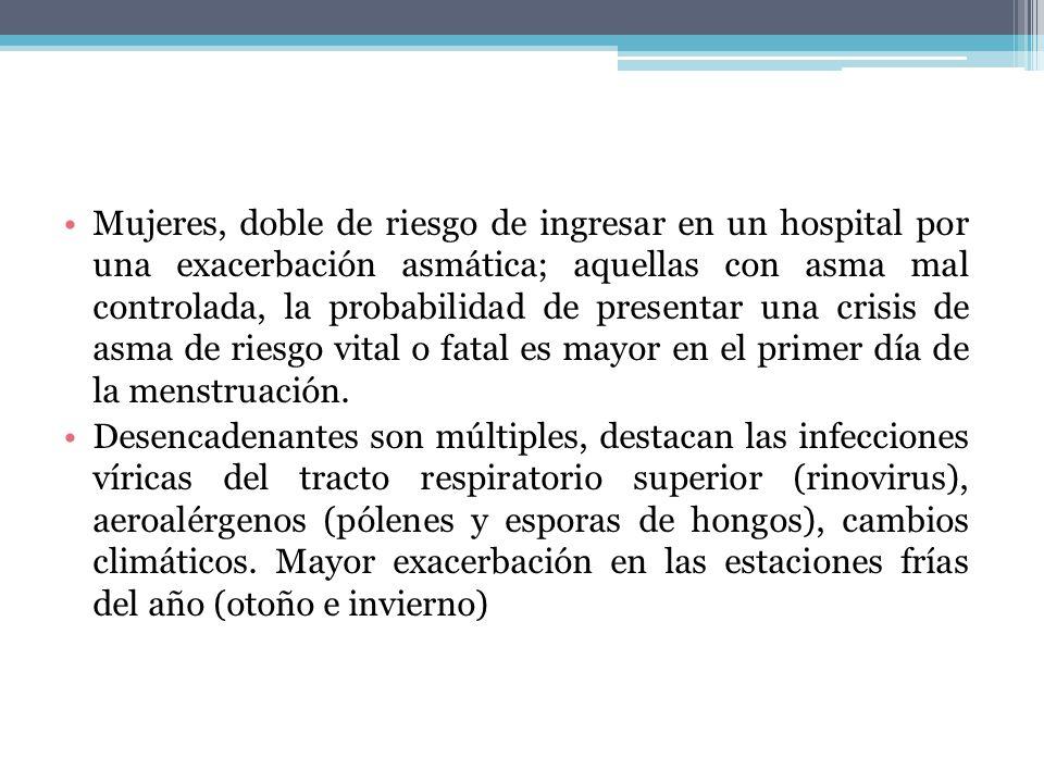 Mujeres, doble de riesgo de ingresar en un hospital por una exacerbación asmática; aquellas con asma mal controlada, la probabilidad de presentar una