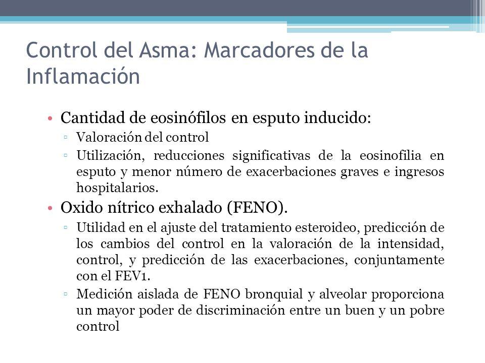 Control del Asma: Marcadores de la Inflamación Cantidad de eosinófilos en esputo inducido: Valoración del control Utilización, reducciones significati