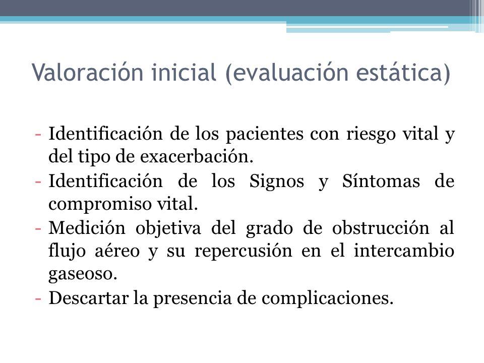 Valoración inicial (evaluación estática) -Identificación de los pacientes con riesgo vital y del tipo de exacerbación. -Identificación de los Signos y