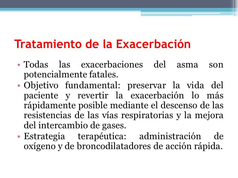 Tratamiento de la Exacerbación Todas las exacerbaciones del asma son potencialmente fatales. Objetivo fundamental: preservar la vida del paciente y re