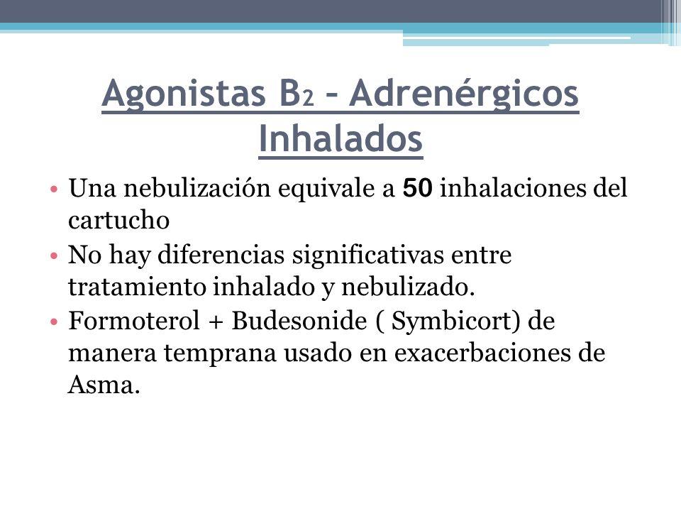 Agonistas B 2 – Adrenérgicos Inhalados Una nebulización equivale a 50 inhalaciones del cartucho No hay diferencias significativas entre tratamiento in