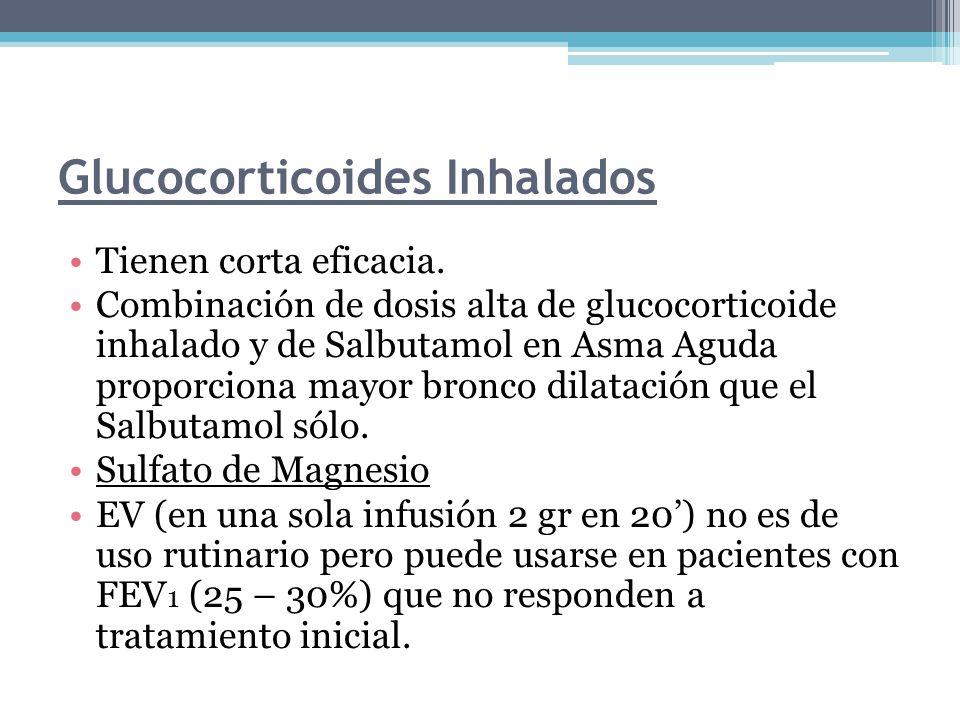 Glucocorticoides Inhalados Tienen corta eficacia. Combinación de dosis alta de glucocorticoide inhalado y de Salbutamol en Asma Aguda proporciona mayo