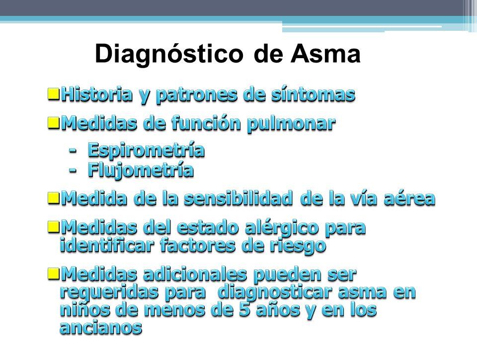 Diagnóstico de Asma GINA 2009