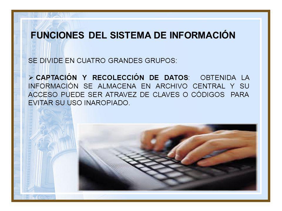 FUNCIONES DEL SISTEMA DE INFORMACIÓN SE DIVIDE EN CUATRO GRANDES GRUPOS: CAPTACIÓN Y RECOLECCIÓN DE DATOS: OBTENIDA LA INFORMACIÓN SE ALMACENA EN ARCH