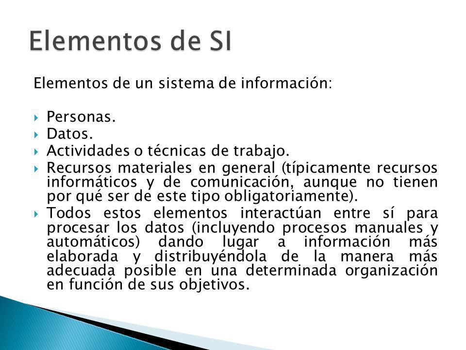Los elementos de la organización son: personal, estructura, procedimientos operativos, las políticas y la cultura.