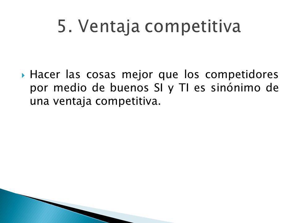 Hacer las cosas mejor que los competidores por medio de buenos SI y TI es sinónimo de una ventaja competitiva.