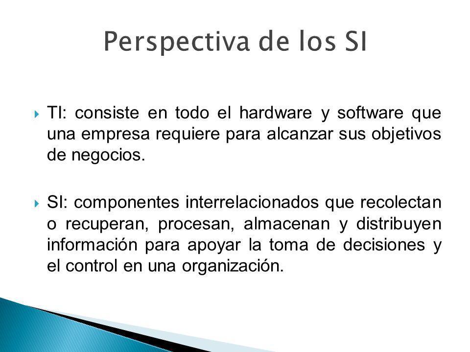 TI: consiste en todo el hardware y software que una empresa requiere para alcanzar sus objetivos de negocios. SI: componentes interrelacionados que re
