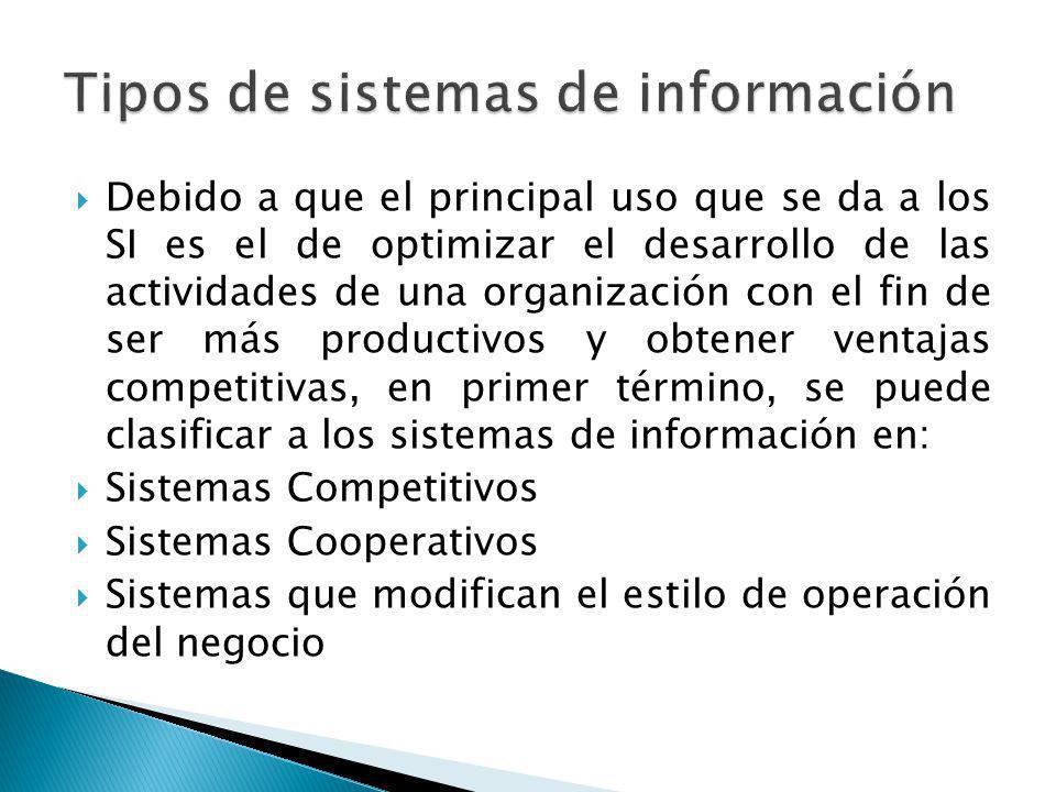 Hay una interdependencia entre la capacidad de una empresa para utilizar TI y su capacidad para implementar estrategias corporativas y lograr metas corporativas.