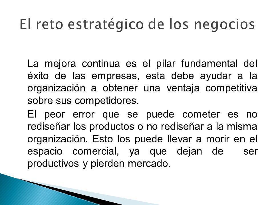 La mejora continua es el pilar fundamental del éxito de las empresas, esta debe ayudar a la organización a obtener una ventaja competitiva sobre sus c