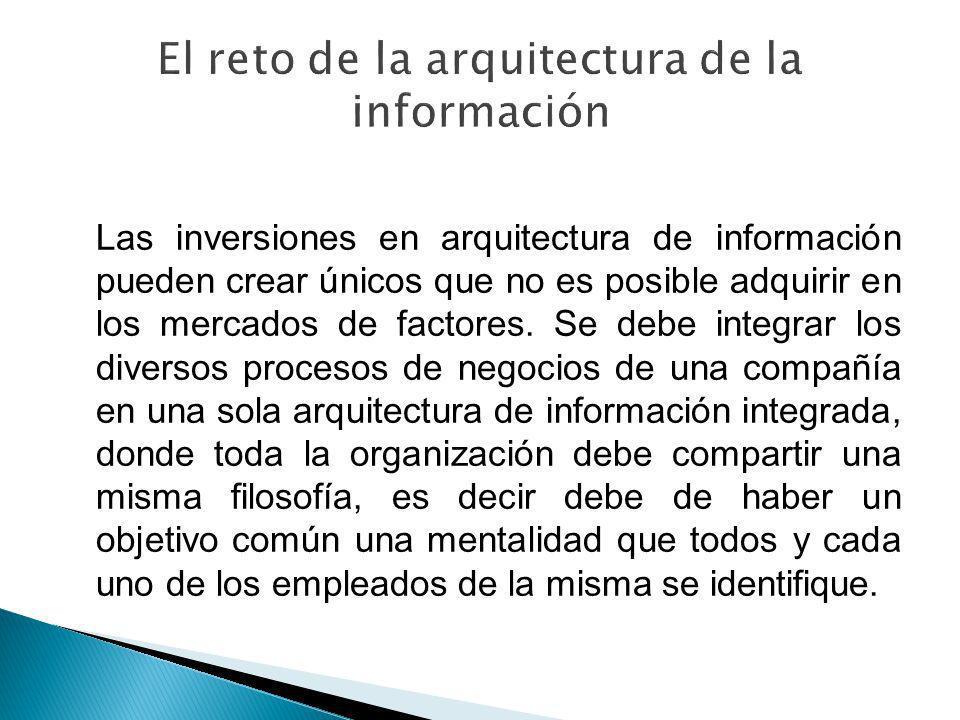 Las inversiones en arquitectura de información pueden crear únicos que no es posible adquirir en los mercados de factores. Se debe integrar los divers