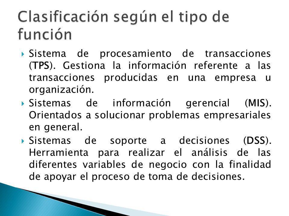 Sistema de procesamiento de transacciones (TPS). Gestiona la información referente a las transacciones producidas en una empresa u organización. Siste
