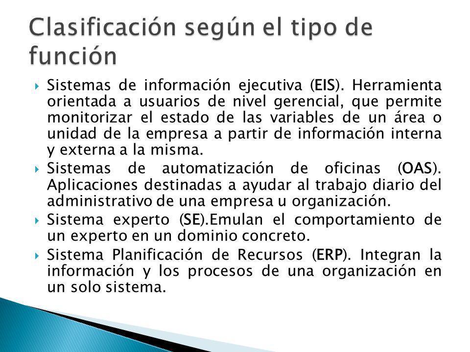 Sistemas de información ejecutiva (EIS). Herramienta orientada a usuarios de nivel gerencial, que permite monitorizar el estado de las variables de un