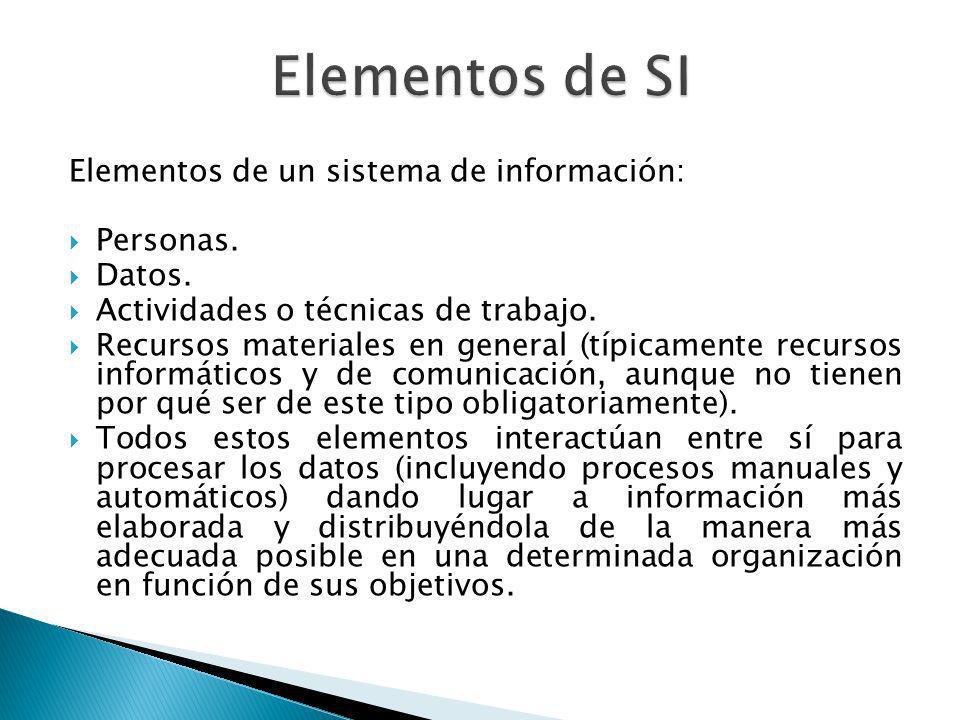 Elementos de un sistema de información: Personas. Datos. Actividades o técnicas de trabajo. Recursos materiales en general (típicamente recursos infor