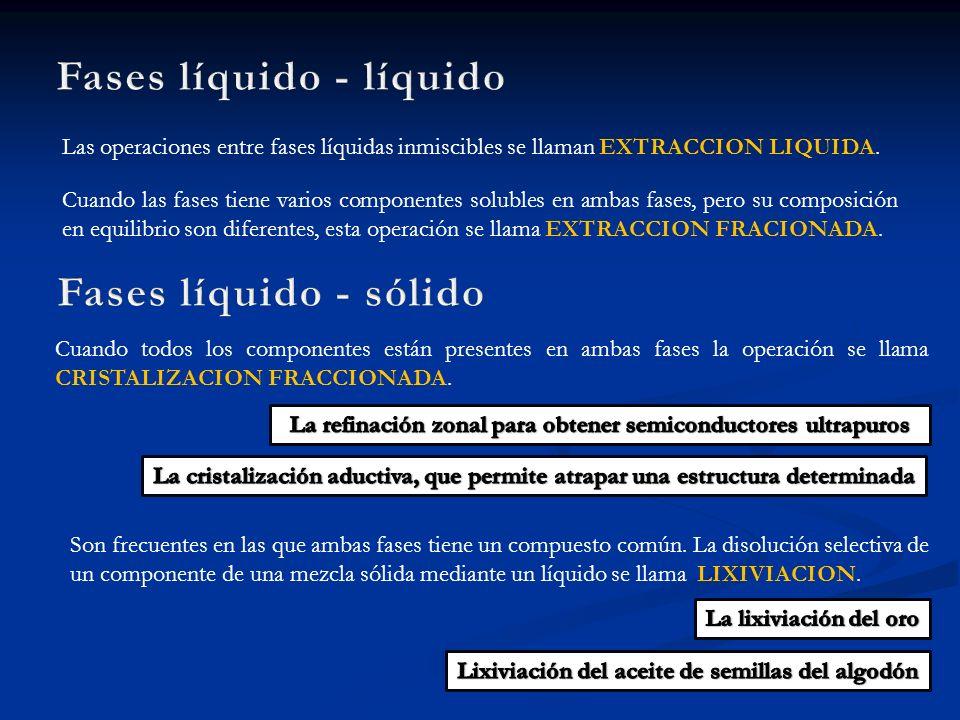 Las operaciones entre fases líquidas inmiscibles se llaman EXTRACCION LIQUIDA.