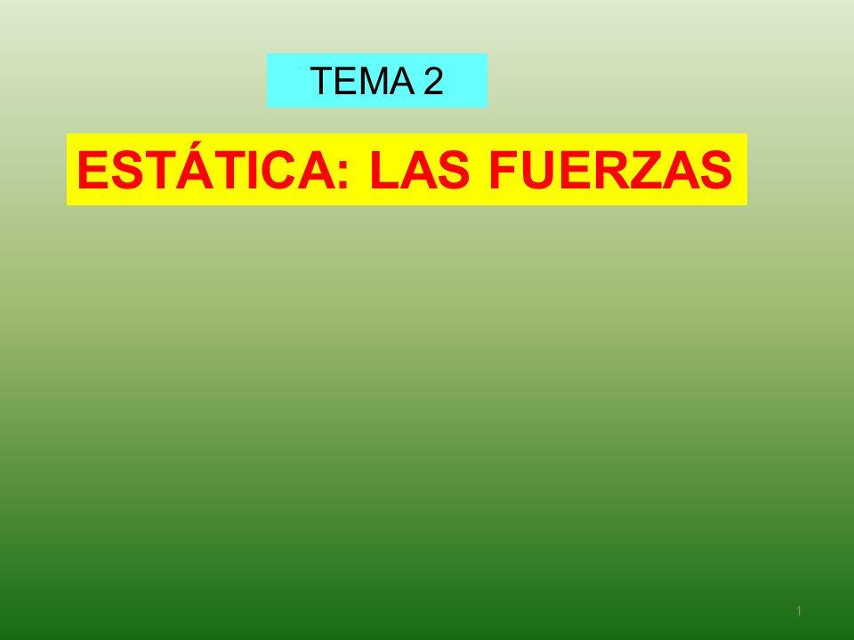 INDICE 1- FUERZAS 1.1- Medida de las fuerzas: ley de Hoocke 1.2-Carácter vectorial de las fuerzas 2- COMPOSICIÓN Y DESCOMPOSICIÓN DE FUERZAS 2.1- Composición de fuerzas 2.1.1- Fuerzas concurrentes 2.2.2- Fuerzas paralelas 2.2- Descomposición de fuerzas 3- EL EQUILIBRIO DE LOS CUERPOS 3.1- Momento de una fuerza 3.2- Momento de un par de fuerzas 3.3- Condición general de equilibrio 2