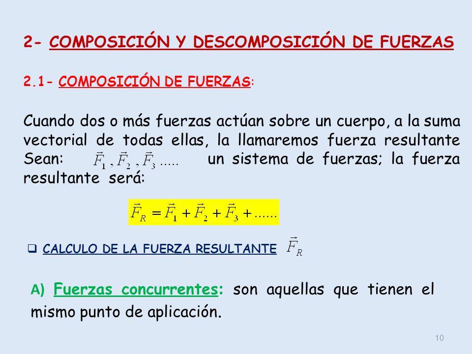 10 2- COMPOSICIÓN Y DESCOMPOSICIÓN DE FUERZAS 2.1- COMPOSICIÓN DE FUERZAS: Cuando dos o más fuerzas actúan sobre un cuerpo, a la suma vectorial de tod