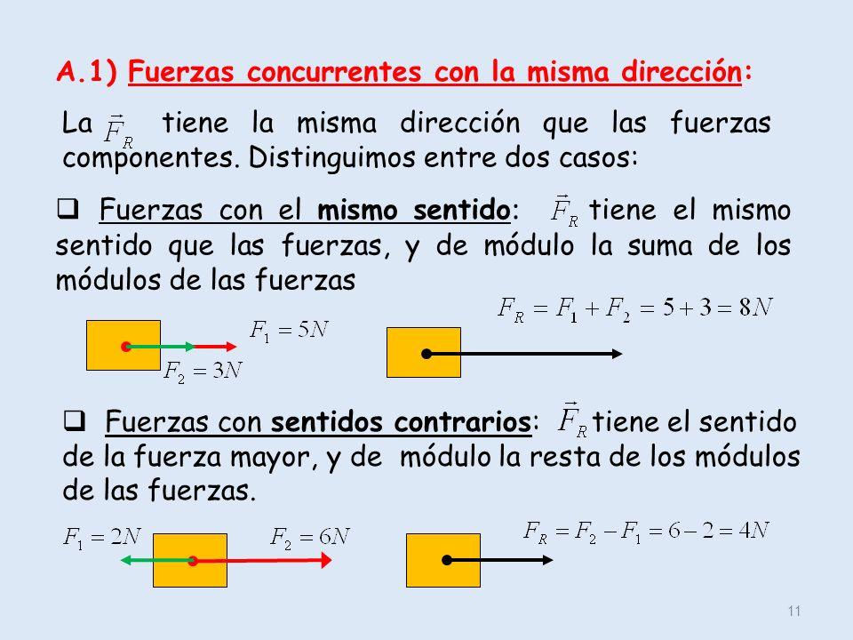 11 A.1) Fuerzas concurrentes con la misma dirección: La tiene la misma dirección que las fuerzas componentes. Distinguimos entre dos casos: Fuerzas co