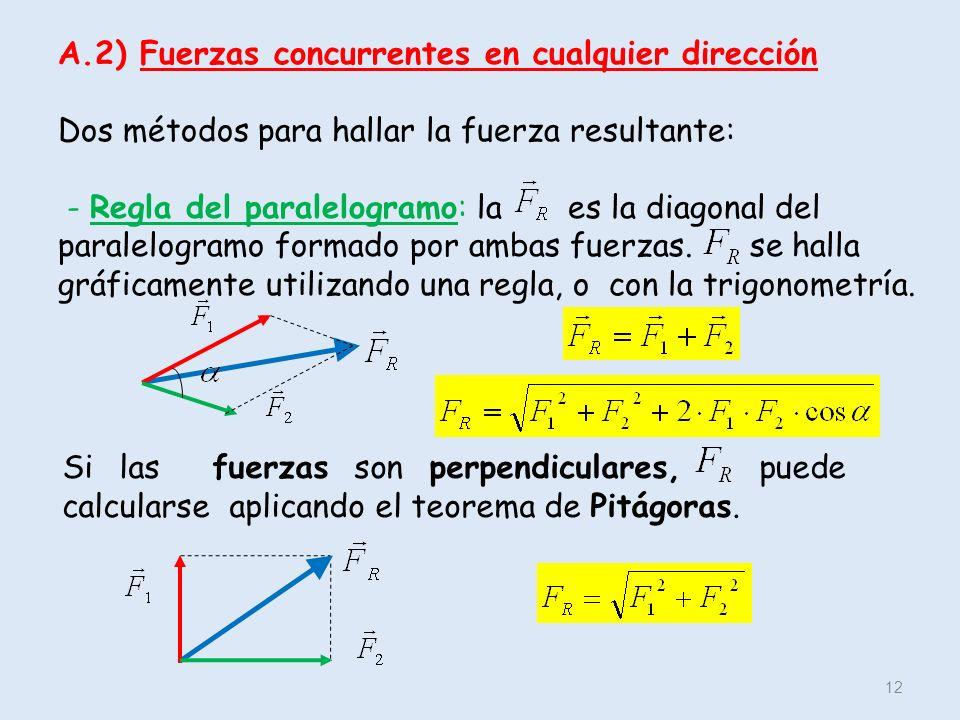 A.2) Fuerzas concurrentes en cualquier dirección Dos métodos para hallar la fuerza resultante: - Regla del paralelogramo: la es la diagonal del parale