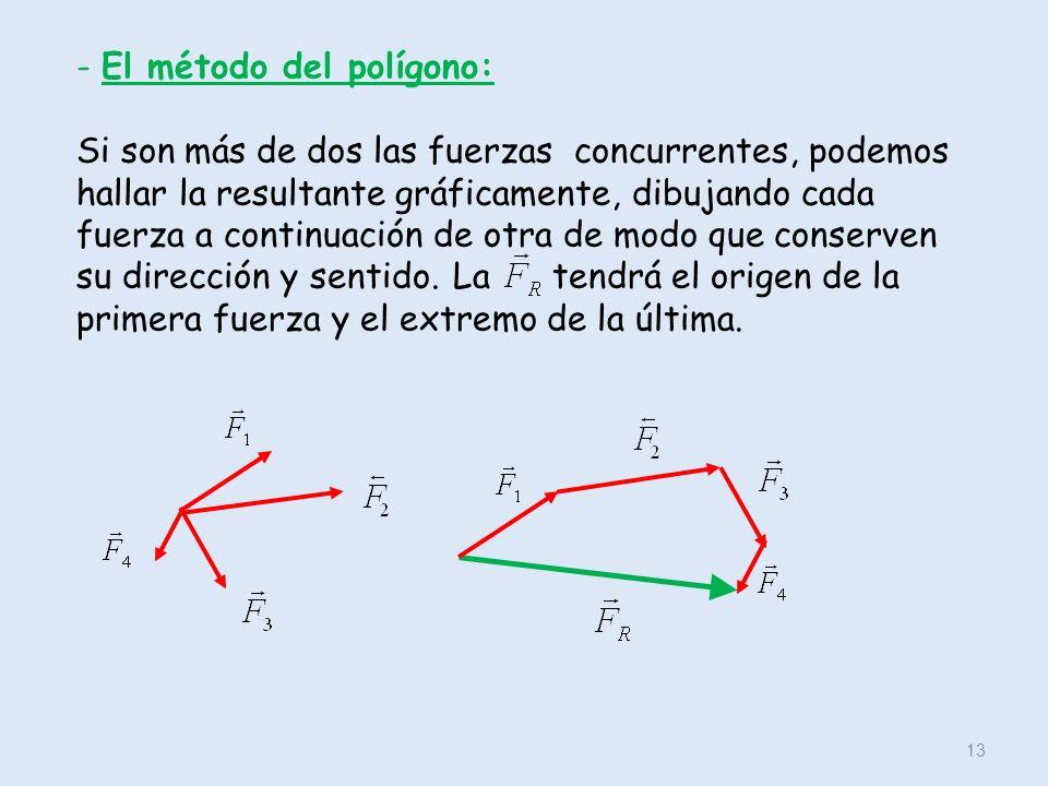 - El método del polígono: Si son más de dos las fuerzas concurrentes, podemos hallar la resultante gráficamente, dibujando cada fuerza a continuación