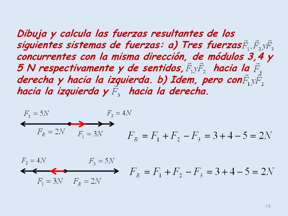 Dibuja y calcula las fuerzas resultantes de los siguientes sistemas de fuerzas: a) Tres fuerzas concurrentes con la misma dirección, de módulos 3,4 y