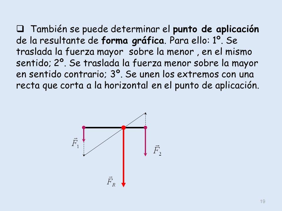 También se puede determinar el punto de aplicación de la resultante de forma gráfica. Para ello: 1º. Se traslada la fuerza mayor sobre la menor, en el