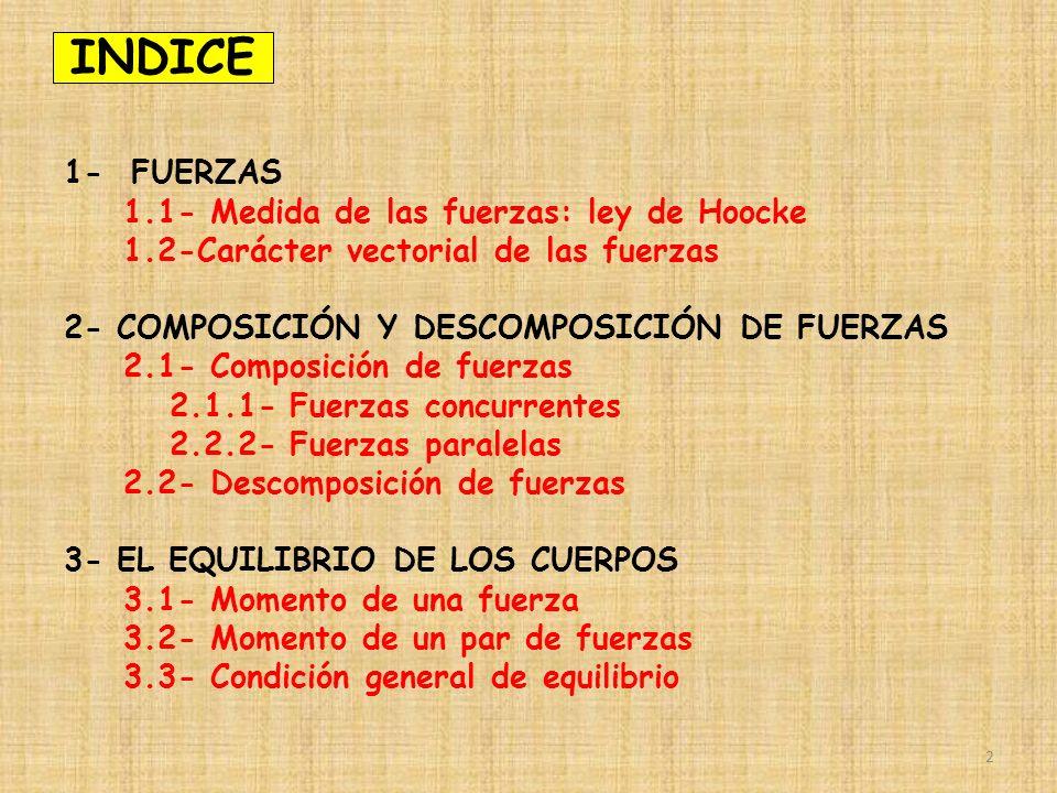 INDICE 1- FUERZAS 1.1- Medida de las fuerzas: ley de Hoocke 1.2-Carácter vectorial de las fuerzas 2- COMPOSICIÓN Y DESCOMPOSICIÓN DE FUERZAS 2.1- Comp