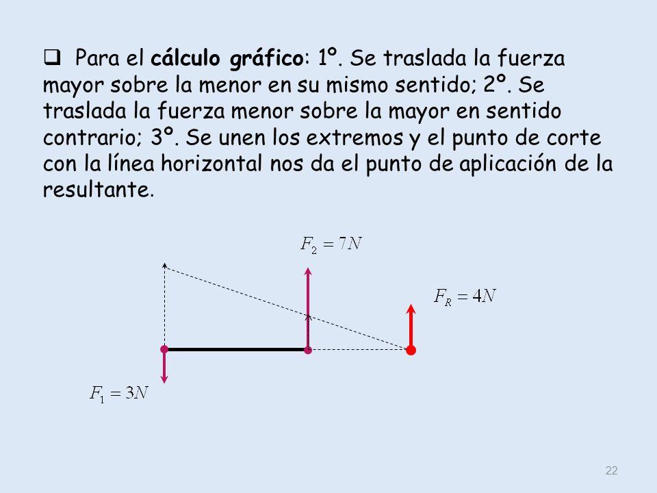 Para el cálculo gráfico: 1º. Se traslada la fuerza mayor sobre la menor en su mismo sentido; 2º. Se traslada la fuerza menor sobre la mayor en sentido